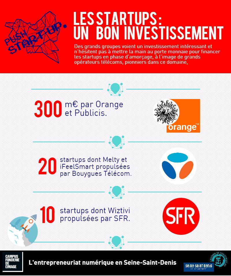 Orange et Publicis 300 millions