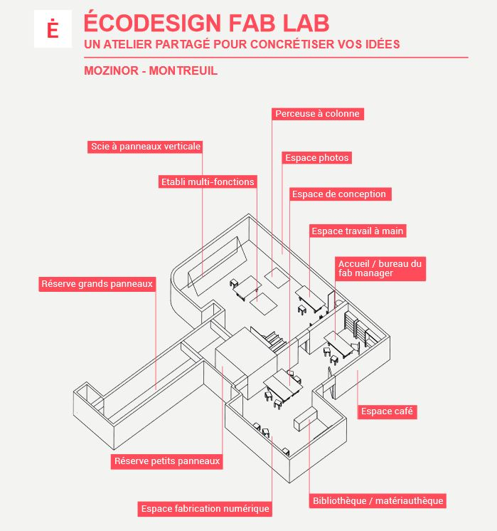 ecodesign lab - Montreuil